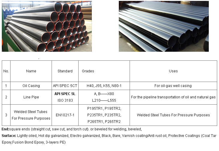 OIL & GAS PIPES